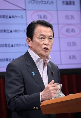 【麻生太郎首相】温室効果ガス、2005年比で15%減を目指す