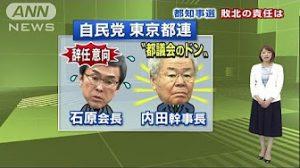 8月4日は何の日【自民党】都連執行部が辞意表明
